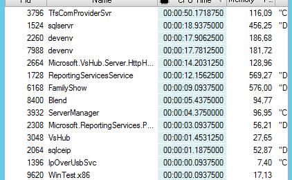 Attach running .NET processes
