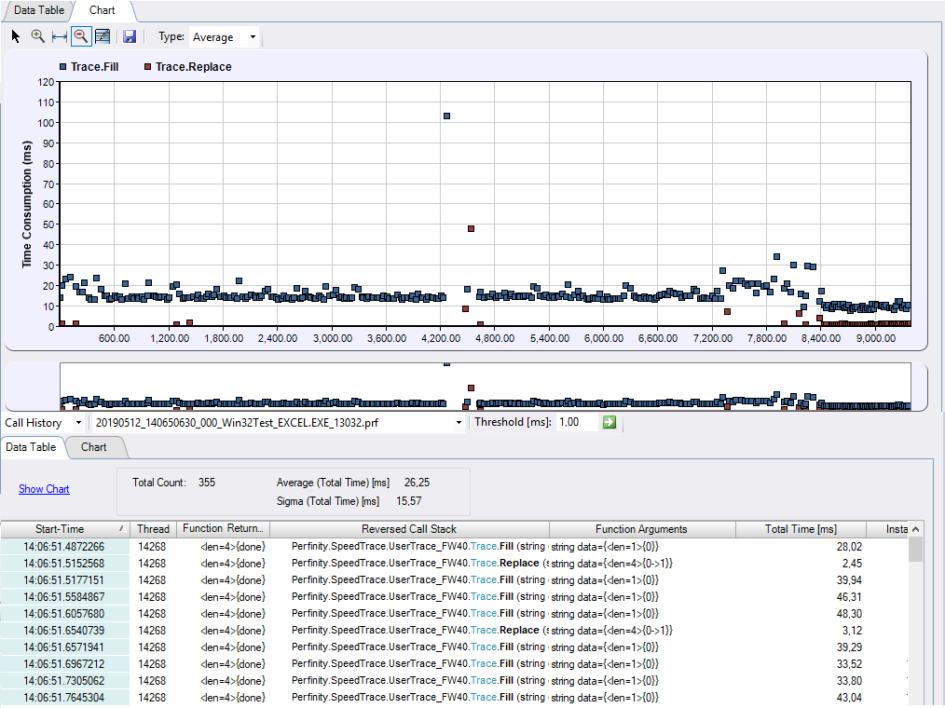 VBA Code Profiler - SpeedTrace Pro