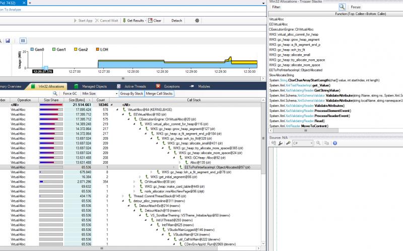 Native stack frames for the .NET memory profiler win32 allocation stacks.